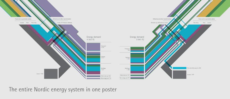 poster-slide