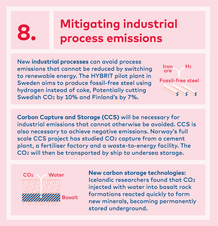Mitigating industrial process emissions – Nordic Energy Research